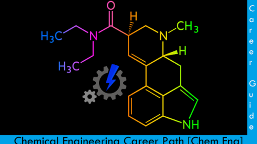 Chemical Engineering Career Path | How to start? Complete Guide