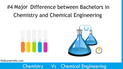[4 Major] Difference between Chemistry and Chemical Engineering