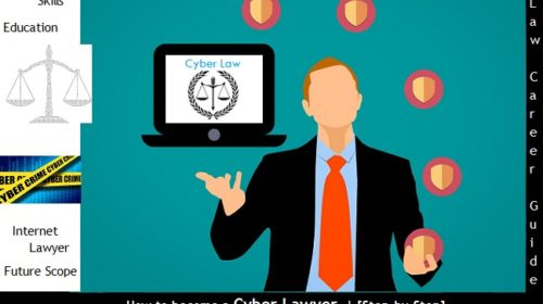 How to become a Cyber Lawyer (Cyber Law expert) [Step-by-Step]