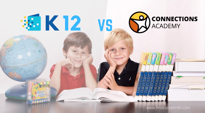 k12 vs connections academy online school which is better