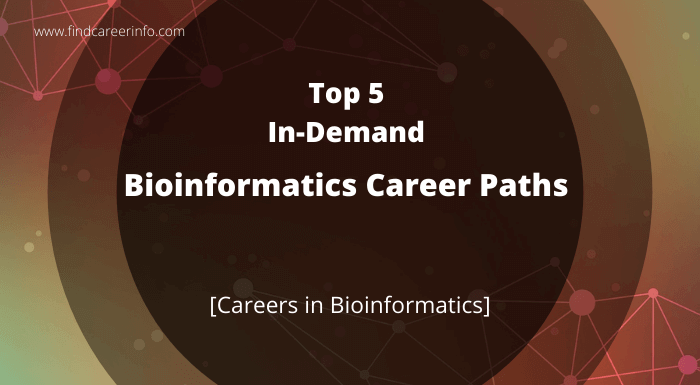 Top 5 In-Demand Bioinformatics Career Paths of All Time
